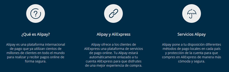 Aliexpress Alipay
